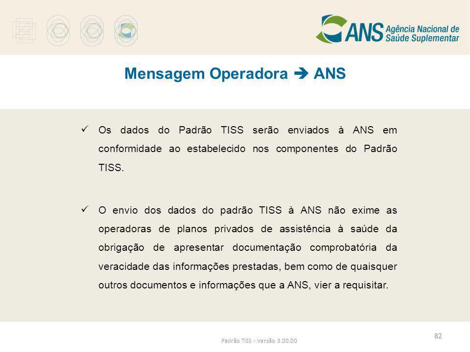Mensagem Operadora  ANS Padrão TISS - Versão 3.00.00  Os dados do Padrão TISS serão enviados à ANS em conformidade ao estabelecido nos componentes d