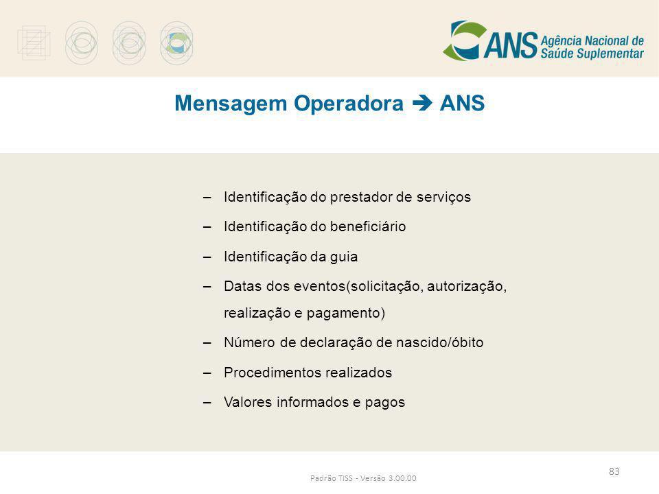 Mensagem Operadora  ANS Padrão TISS - Versão 3.00.00 –Identificação do prestador de serviços –Identificação do beneficiário –Identificação da guia –D