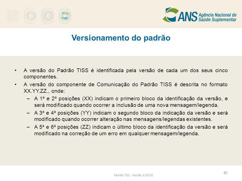 Versionamento do padrão Padrão TISS - Versão 3.00.00 •A versão do Padrão TISS é identificada pela versão de cada um dos seus cinco componentes. •A ver