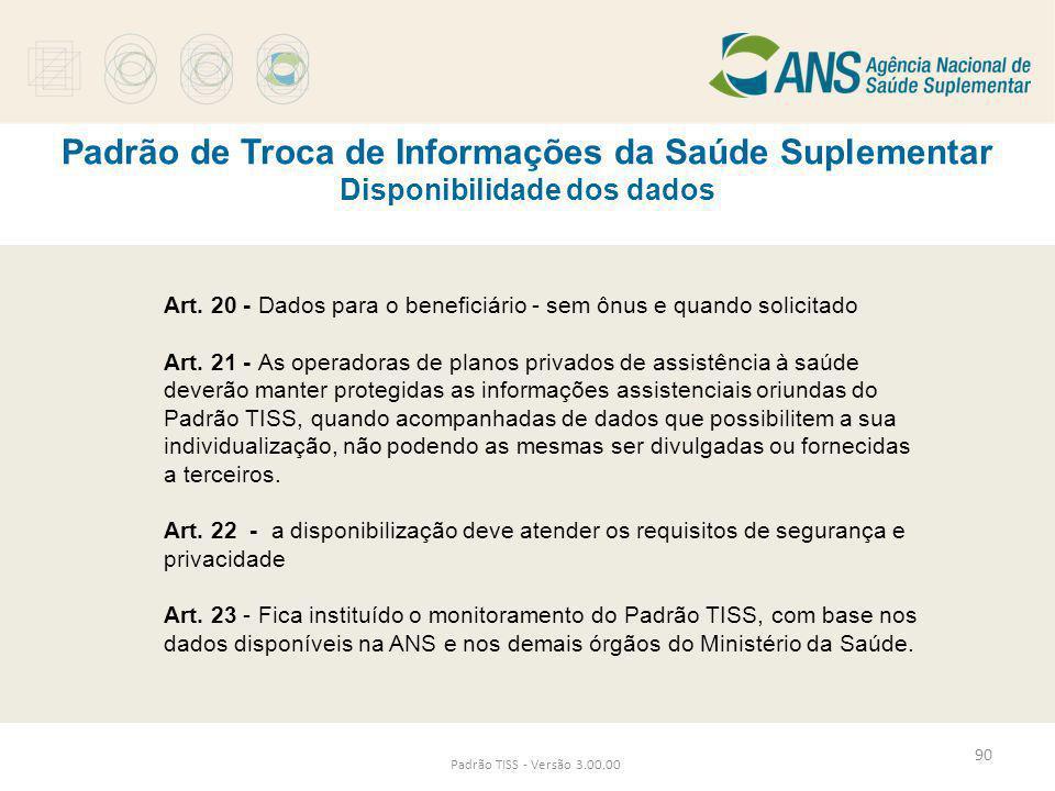 Padrão de Troca de Informações da Saúde Suplementar Disponibilidade dos dados Padrão TISS - Versão 3.00.00 Art. 20 - Dados para o beneficiário - sem ô