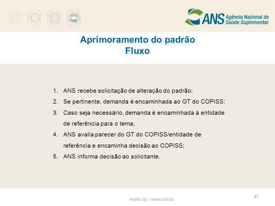 Aprimoramento do padrão Fluxo Padrão TISS - Versão 3.00.00 1.ANS recebe solicitação de alteração do padrão; 2.Se pertinente, demanda é encaminhada ao