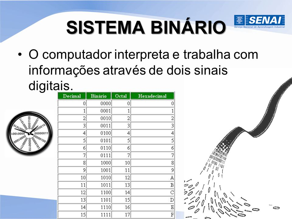 SISTEMA BINÁRIO •O computador interpreta e trabalha com informações através de dois sinais digitais.
