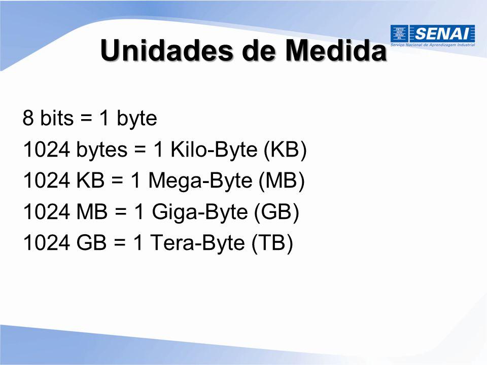 Portas de Comunicação •São portas que recebem as ligações de dispositivos externos como: PenDrive, Câmera Digital, Mouse, Disco Rígido.