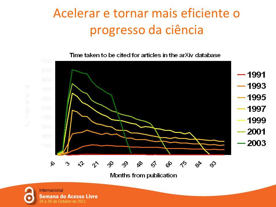 Acelerar e tornar mais eficiente o progresso da ciência