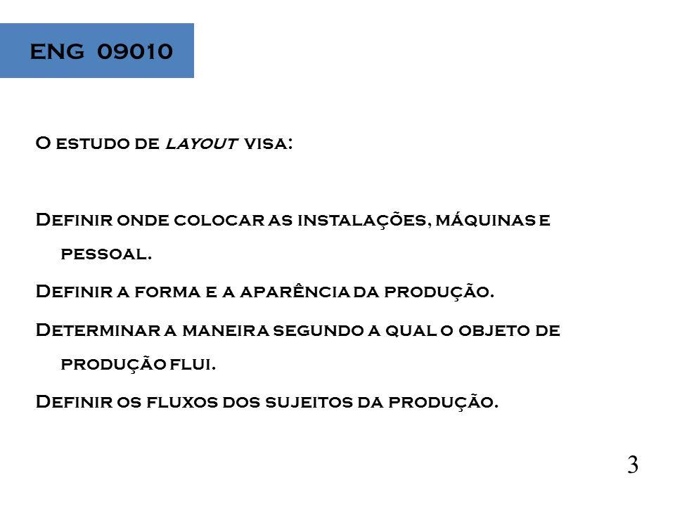 V ENG 09010 3 O estudo de layout visa: Definir onde colocar as instalações, máquinas e pessoal.