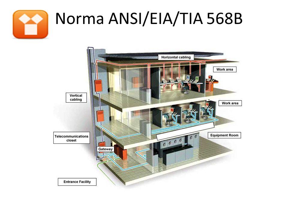 Norma ANSI/EIA/TIA 568B