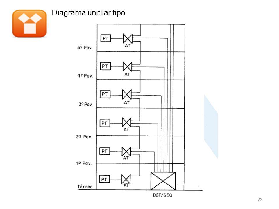 Diagrama unifilar tipo 22