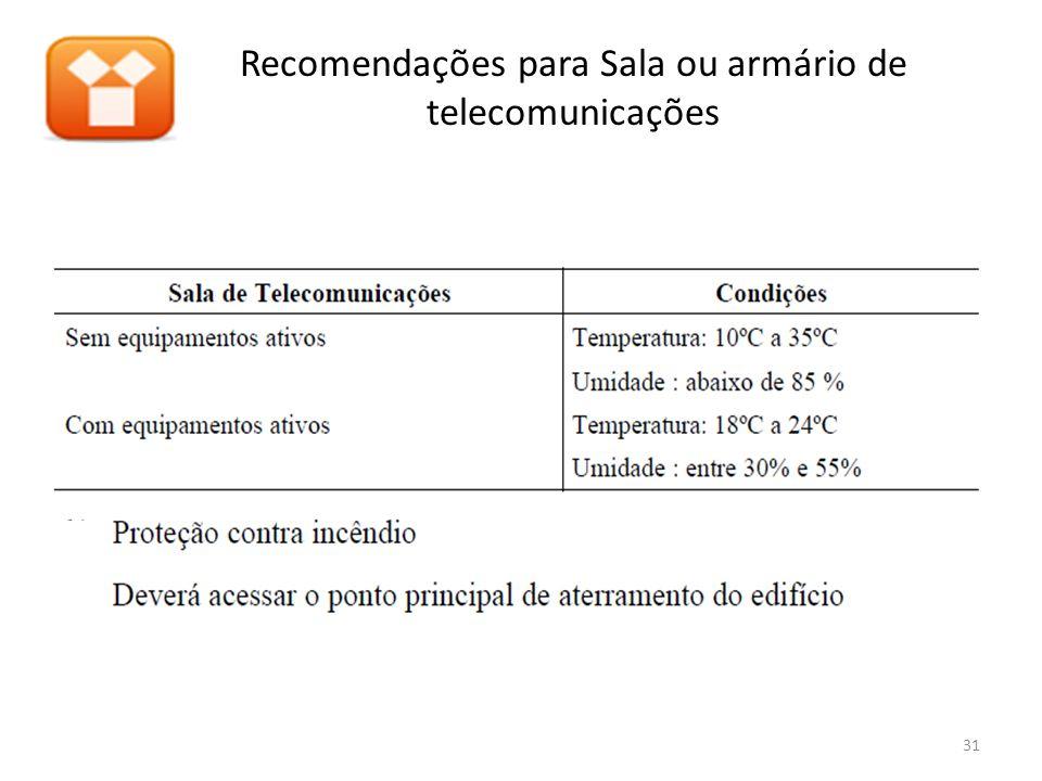 Recomendações para Sala ou armário de telecomunicações 31