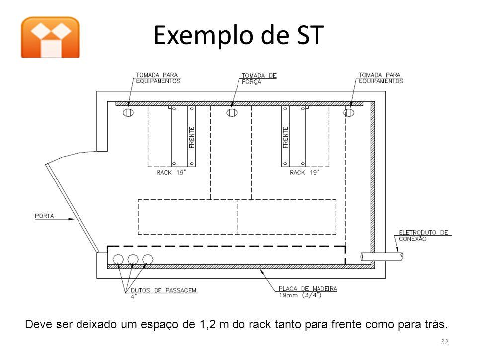 Exemplo de ST 32 Deve ser deixado um espaço de 1,2 m do rack tanto para frente como para trás.