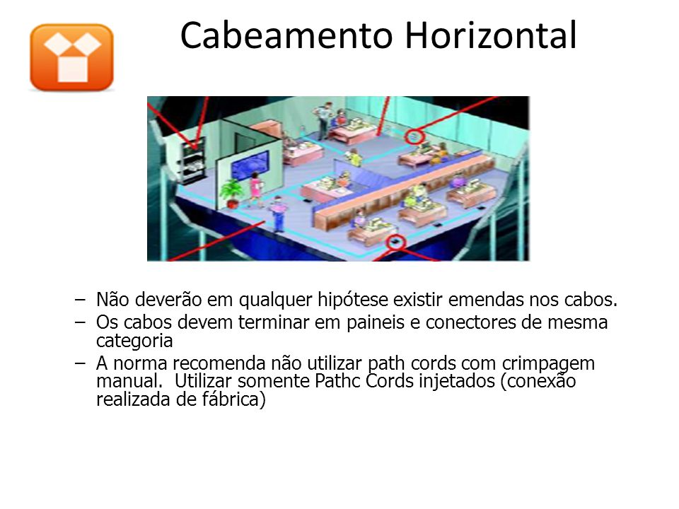 Cabeamento Horizontal –Não deverão em qualquer hipótese existir emendas nos cabos.