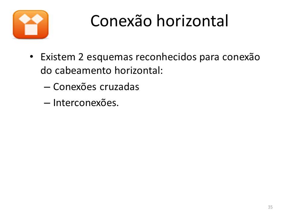 Conexão horizontal • Existem 2 esquemas reconhecidos para conexão do cabeamento horizontal: – Conexões cruzadas – Interconexões.