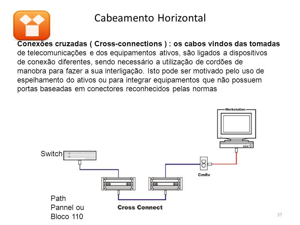 Conexões cruzadas ( Cross-connections ) : os cabos vindos das tomadas de telecomunicações e dos equipamentos ativos, são ligados a dispositivos de conexão diferentes, sendo necessário a utilização de cordões de manobra para fazer a sua interligação.