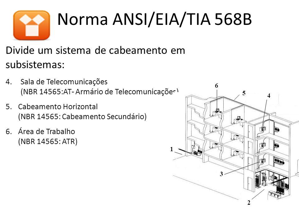 Divide um sistema de cabeamento em subsistemas: 4.Sala de Telecomunicações (NBR 14565:AT- Armário de Telecomunicações) 5.Cabeamento Horizontal (NBR 14565: Cabeamento Secundário) 6.Área de Trabalho (NBR 14565: ATR) Norma ANSI/EIA/TIA 568B 1 2 4 3 5 6