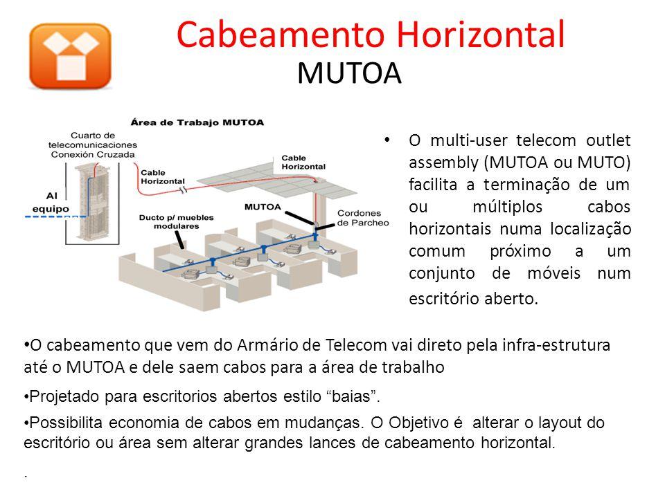 MUTOA • O multi-user telecom outlet assembly (MUTOA ou MUTO) facilita a terminação de um ou múltiplos cabos horizontais numa localização comum próximo a um conjunto de móveis num escritório aberto.