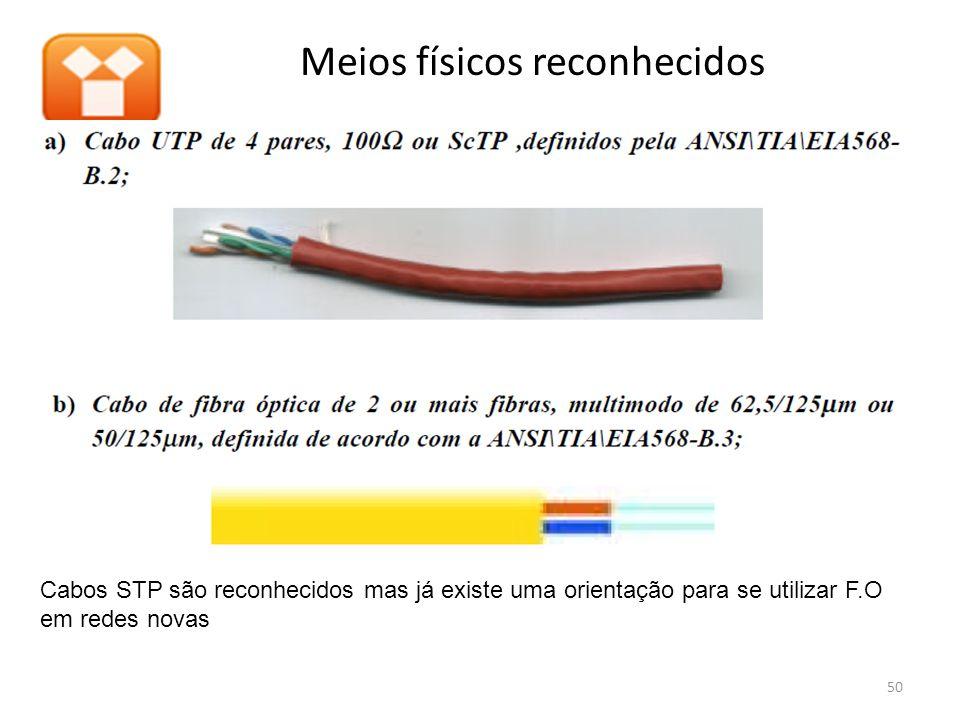 Meios físicos reconhecidos Cabos STP são reconhecidos mas já existe uma orientação para se utilizar F.O em redes novas 50