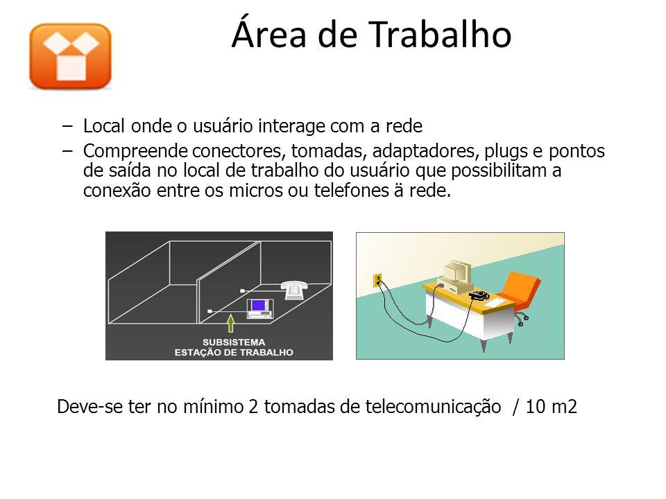 Área de Trabalho –Local onde o usuário interage com a rede –Compreende conectores, tomadas, adaptadores, plugs e pontos de saída no local de trabalho do usuário que possibilitam a conexão entre os micros ou telefones ä rede.