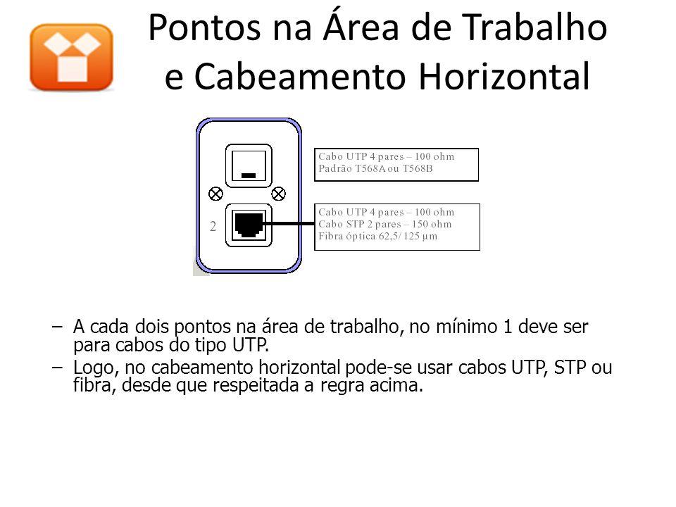 Pontos na Área de Trabalho e Cabeamento Horizontal –A cada dois pontos na área de trabalho, no mínimo 1 deve ser para cabos do tipo UTP.