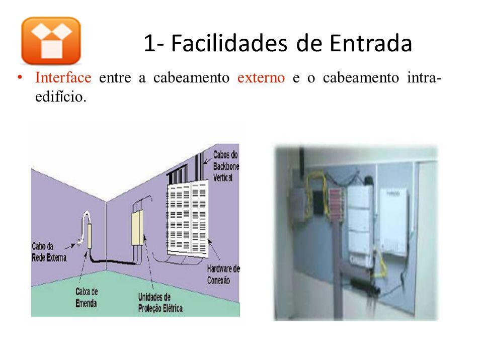 1- Facilidades de Entrada • Tamb é m conhecida por ser o local que abriga o DG ( Distribuidor Geral ) e reune os cabos que vem da parte externa do pr é dio e das concession á rias de Telecomunica ç ões.
