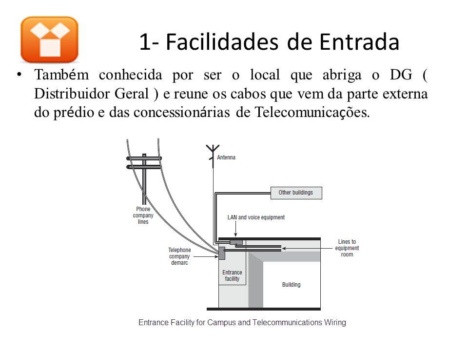 Sala de Equipamentos Core Router Topologia em Estrela Hierárquica