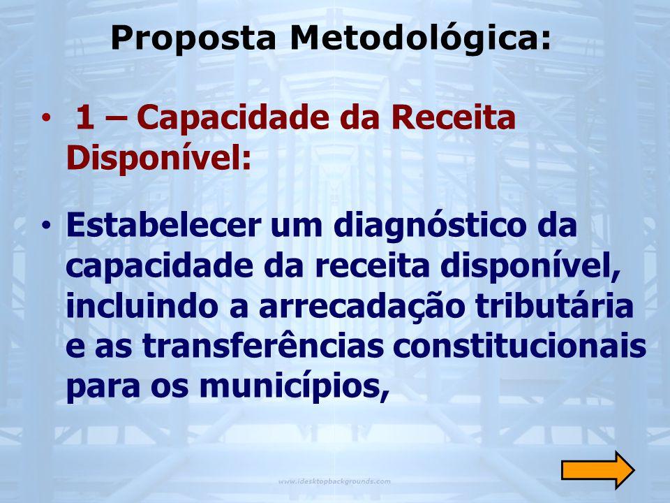 Proposta Metodológica: • 1 – Capacidade da Receita Disponível: • Estabelecer um diagnóstico da capacidade da receita disponível, incluindo a arrecadação tributária e as transferências constitucionais para os municípios,