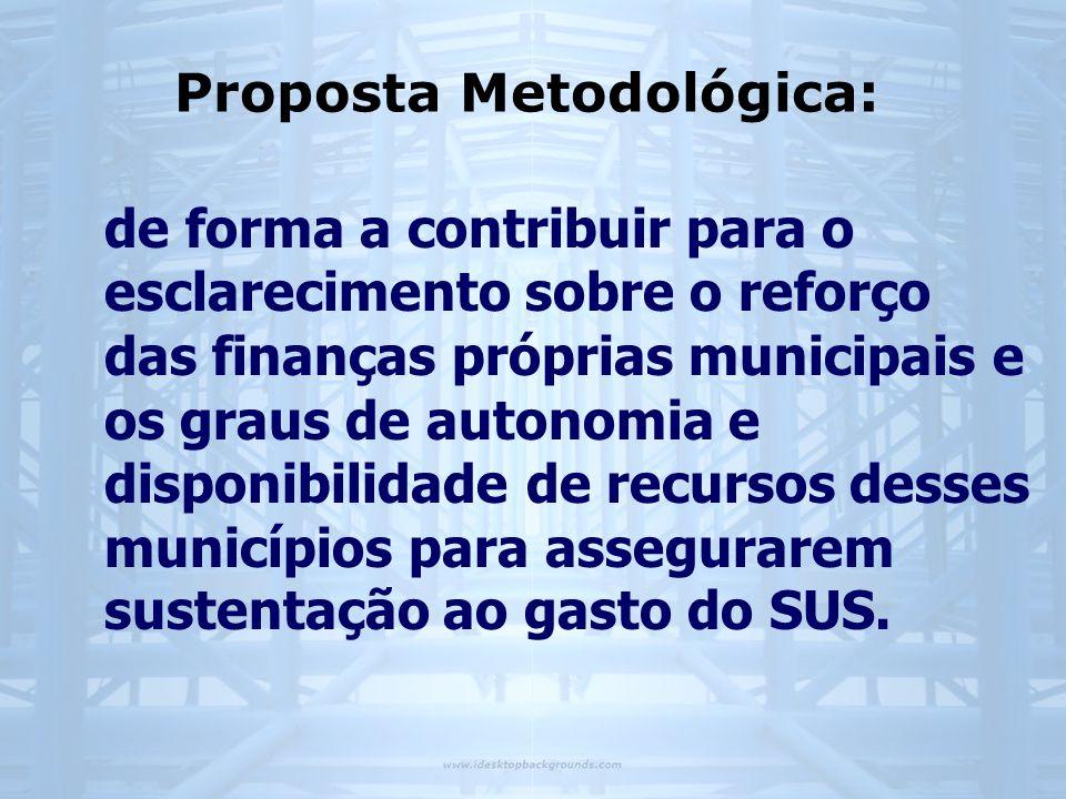 Proposta Metodológica: de forma a contribuir para o esclarecimento sobre o reforço das finanças próprias municipais e os graus de autonomia e disponibilidade de recursos desses municípios para assegurarem sustentação ao gasto do SUS.