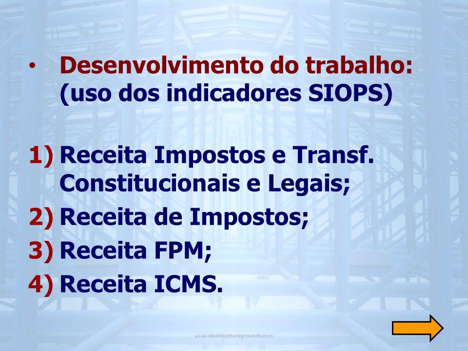 • Desenvolvimento do trabalho: (uso dos indicadores SIOPS) 1)Receita Impostos e Transf. Constitucionais e Legais; 2)Receita de Impostos; 3)Receita FPM