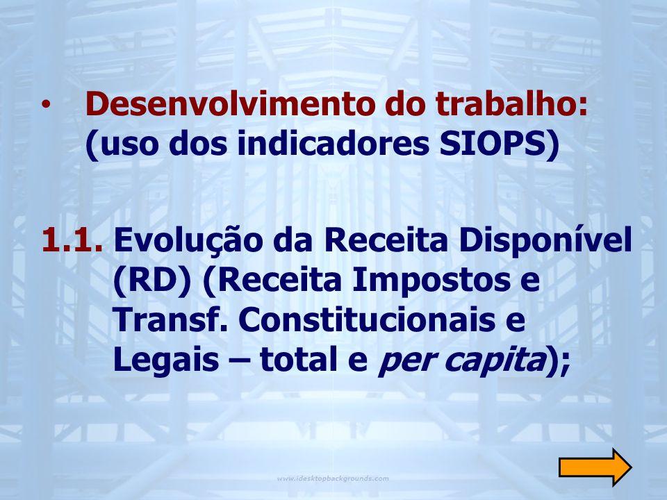 • Desenvolvimento do trabalho: (uso dos indicadores SIOPS) 1.1. Evolução da Receita Disponível (RD) (Receita Impostos e Transf. Constitucionais e Lega