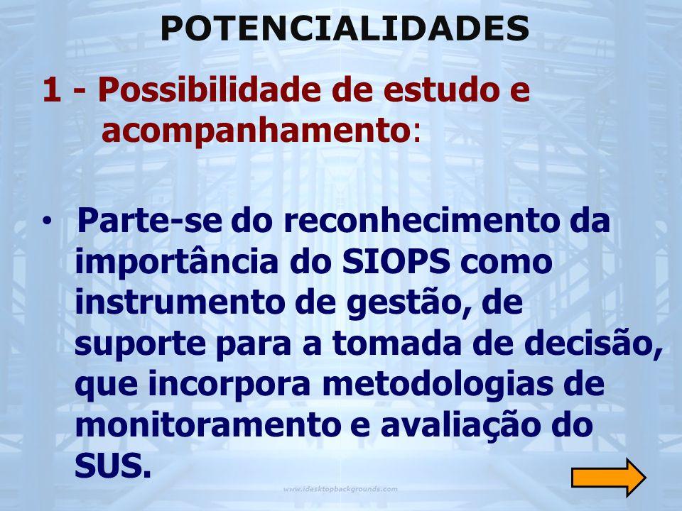 1 - Possibilidade de estudo e acompanhamento: • Parte-se do reconhecimento da importância do SIOPS como instrumento de gestão, de suporte para a tomada de decisão, que incorpora metodologias de monitoramento e avaliação do SUS.