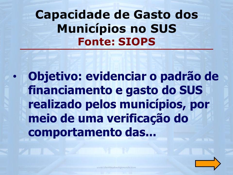 Capacidade de Gasto dos Municípios no SUS Fonte: SIOPS • Objetivo: evidenciar o padrão de financiamento e gasto do SUS realizado pelos municípios, por