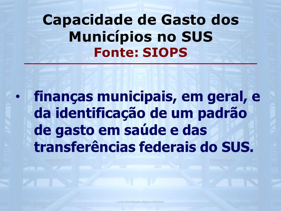 Capacidade de Gasto dos Municípios no SUS Fonte: SIOPS • finanças municipais, em geral, e da identificação de um padrão de gasto em saúde e das transf