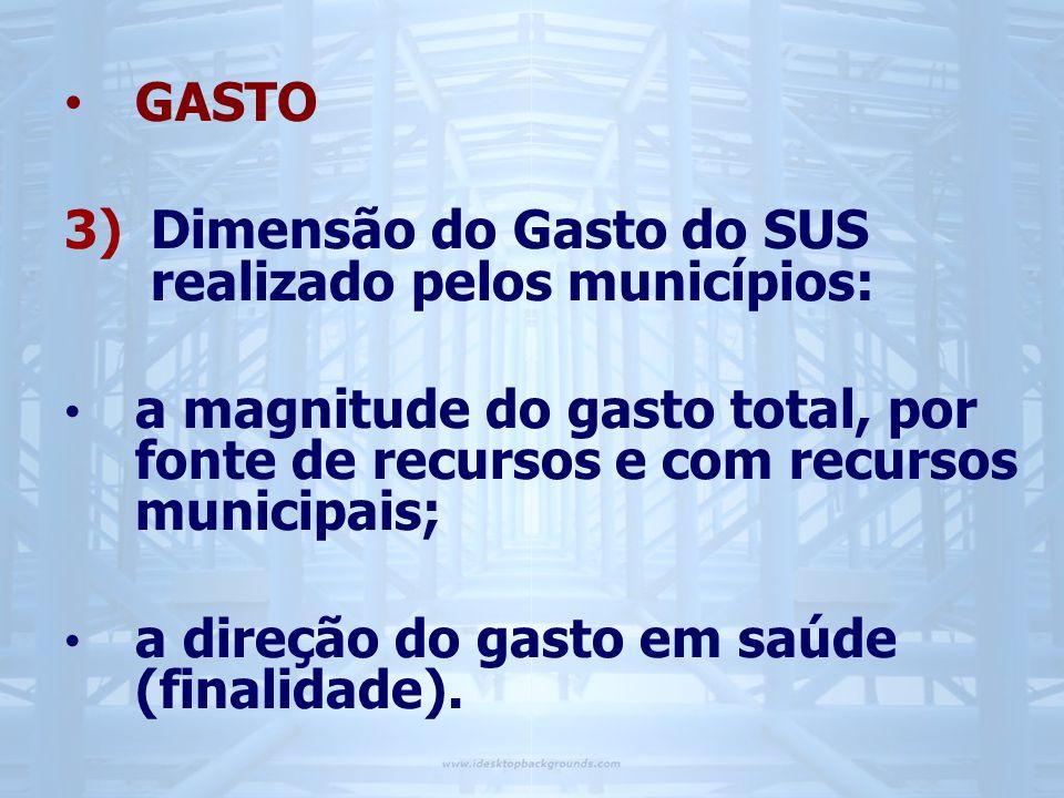 • GASTO 3)Dimensão do Gasto do SUS realizado pelos municípios: • a magnitude do gasto total, por fonte de recursos e com recursos municipais; • a dire