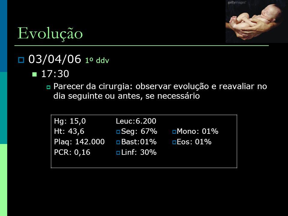 Evolução  03/04/06 1º ddv  17:30  Parecer da cirurgia: observar evolução e reavaliar no dia seguinte ou antes, se necessário Hg: 15,0 Ht: 43,6 Plaq
