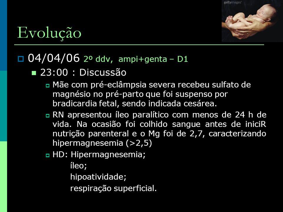 Evolução  04/04/06 2º ddv, ampi+genta – D1  23:00 : Discussão  Mãe com pré-eclâmpsia severa recebeu sulfato de magnésio no pré-parto que foi suspen