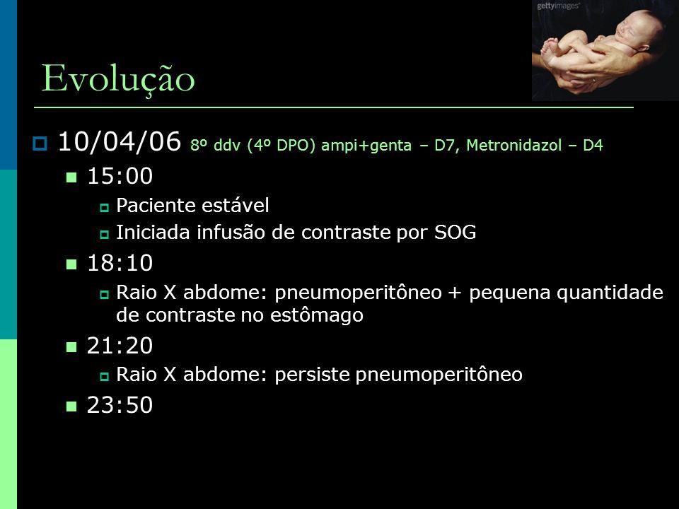 Evolução  10/04/06 8º ddv (4º DPO) ampi+genta – D7, Metronidazol – D4  15:00  Paciente estável  Iniciada infusão de contraste por SOG  18:10  Ra