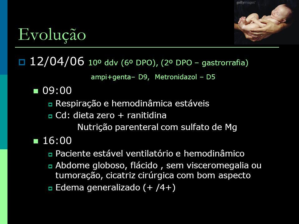 Evolução  12/04/06 10º ddv (6º DPO), (2º DPO – gastrorrafia) ampi+genta– D9, Metronidazol – D5  09:00  Respiração e hemodinâmica estáveis  Cd: die