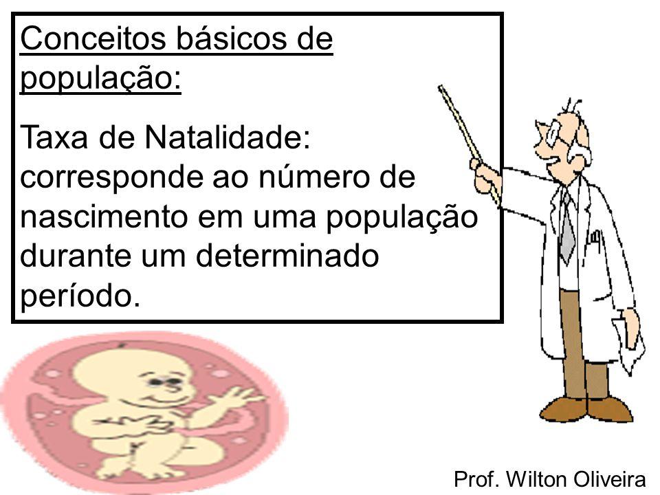 Prof. Wilton Oliveira Conceitos básicos de população: Taxa de Natalidade: corresponde ao número de nascimento em uma população durante um determinado