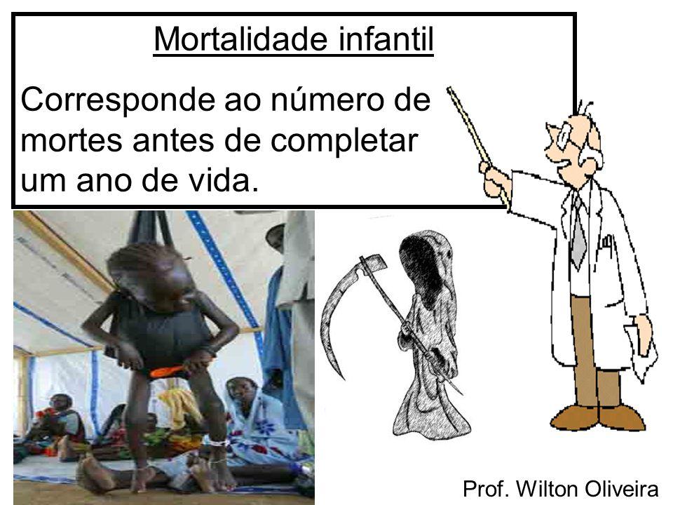 Prof. Wilton Oliveira Mortalidade infantil Corresponde ao número de mortes antes de completar um ano de vida.