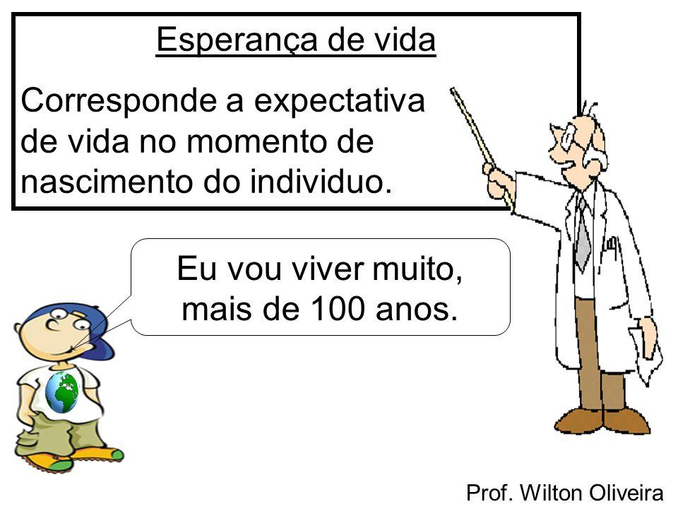 Prof. Wilton Oliveira Esperança de vida Corresponde a expectativa de vida no momento de nascimento do individuo. Eu vou viver muito, mais de 100 anos.