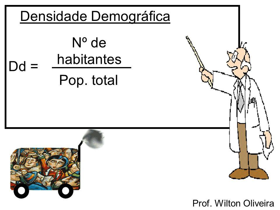 Prof. Wilton Oliveira Densidade Demográfica Dd = Nº de habitantes Pop. total