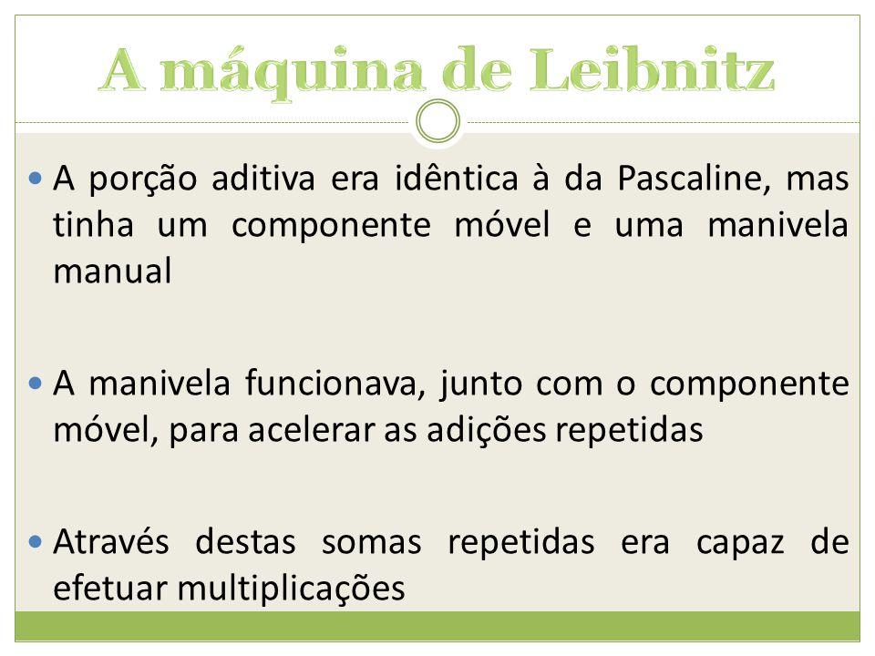  A porção aditiva era idêntica à da Pascaline, mas tinha um componente móvel e uma manivela manual  A manivela funcionava, junto com o componente mó