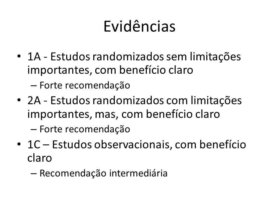 Evidências • 2A - Estudos randomizados sem limitações importantes, sem benefício claro – Recomendação intermediária • 2B – Estudos randomizados com limitações, e sem benefício claro – Recomendação fraca • 2C – Estudos observacionais, sem benefício claro – Recomendação muito fraca