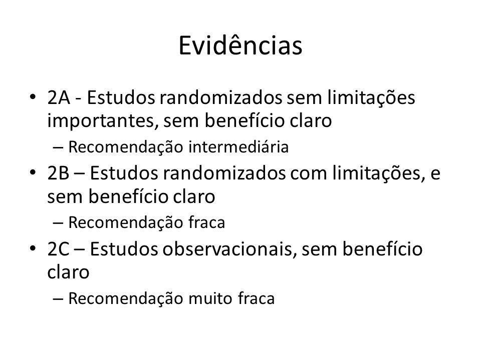 Evidências • 2A - Estudos randomizados sem limitações importantes, sem benefício claro – Recomendação intermediária • 2B – Estudos randomizados com li