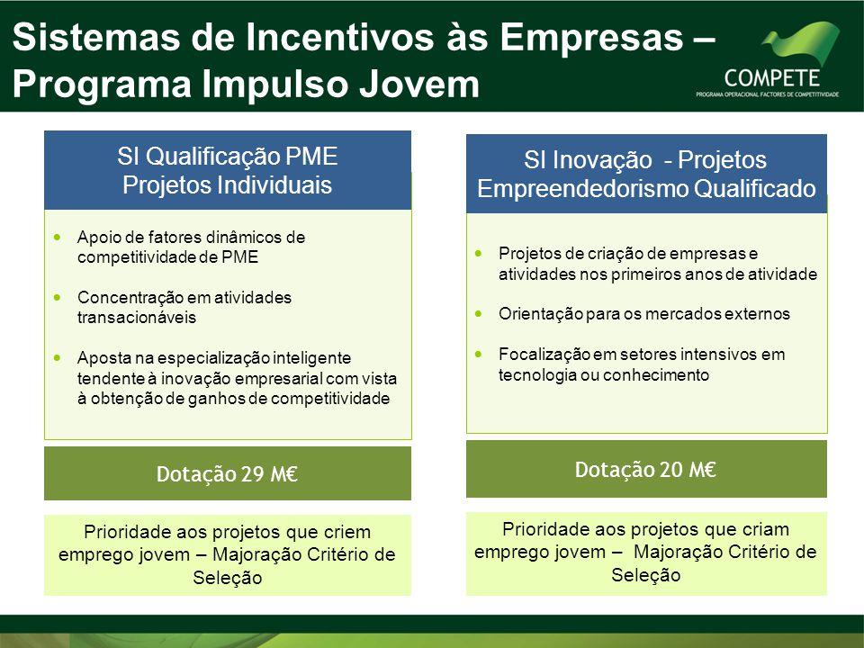  Apoio de fatores dinâmicos de competitividade de PME  Concentração em atividades transacionáveis  Aposta na especialização inteligente tendente à