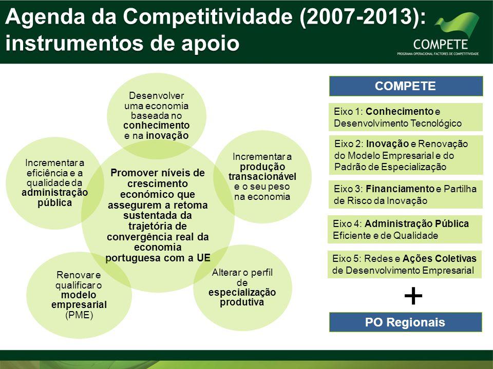 Agenda da Competitividade (2007-2013): instrumentos de apoio 2 Promover níveis de crescimento económico que assegurem a retoma sustentada da trajetóri