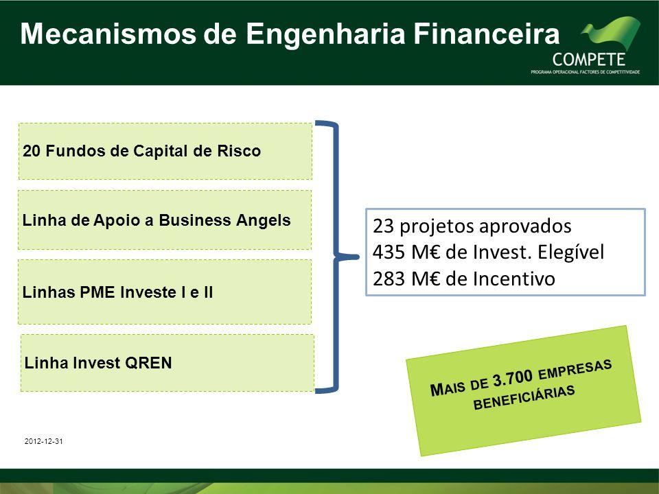 Linha de Apoio a Business Angels Mecanismos de Engenharia Financeira 2012-12-31 Linhas PME Investe I e II 20 Fundos de Capital de Risco Linha Invest Q