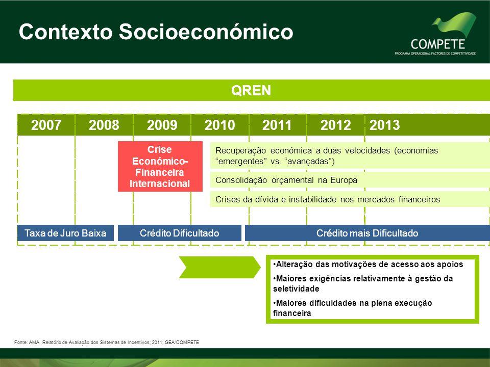 2007 2008 2009 2010 2011 2012 2013 Contexto Socioeconómico QREN Crise Económico- Financeira Internacional Recuperação económica a duas velocidades (ec