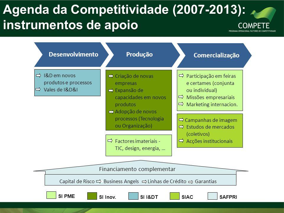 4 Agenda da Competitividade (2007-2013): instrumentos de apoio Participação em feiras e certames (conjunta ou individual) Missões empresariais Marketi