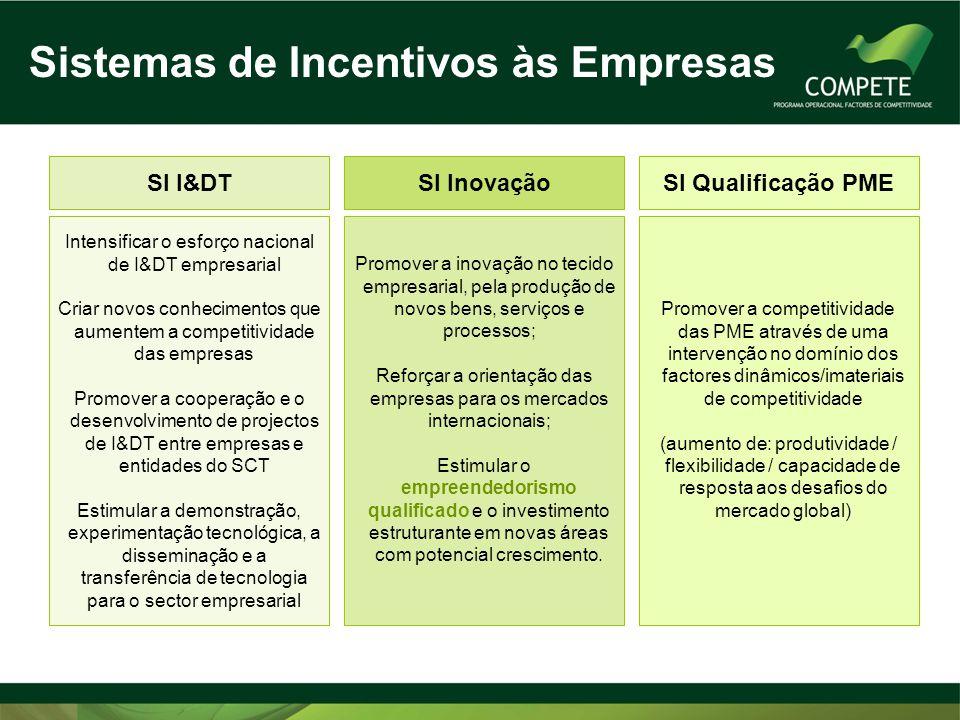 Estratégias de Eficiência Coletiva ABORDAGEM TRANSVERSAL – SI QREN SI I&DT Investigação e Desenvolvimento Empresas SI Qualif.