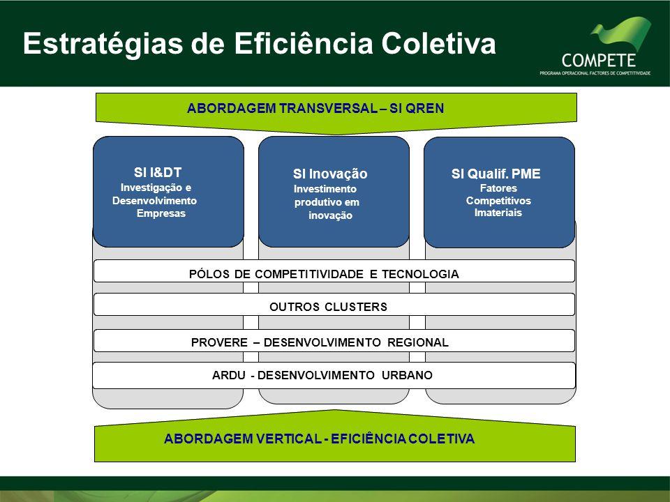 PÓLOS/CLUSTERS 1.º Ciclo de Reconhecimento julho 2009 a julho 2012 PÓLOS/CLUSTERS 1.º Ciclo de Reconhecimento julho 2009 a julho 2012 1.139 projetos complementares apoiados; incentivo de 863 milhões de euros; investimento elegível de 1.394 milhões de euros; 33% executado 76 projetos âncora aprovados; incentivo de 117 milhões de euros; investimento elegível de 160,5 milhões de euros 11 Pólos de Competitividade e Tecnologia: saúde * moda * agroindustrial * energia * florestal * engineering & tooling * petroquímica * mobilidade * tecnologias de produção * tice * turismo 8 Clusters habitat sustentável * indústrias criativas * agro centro * pedra natural* mobiliário * agro ribatejo * vinhos douro * mar Nota: Inclui SI QREN + COMPETE.