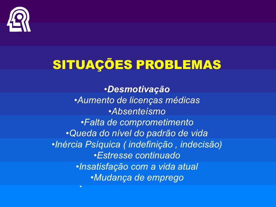 SITUAÇÕES PROBLEMAS •Desmotivação •Aumento de licenças médicas •Absenteísmo •Falta de comprometimento •Queda do nível do padrão de vida •Inércia Psíqu